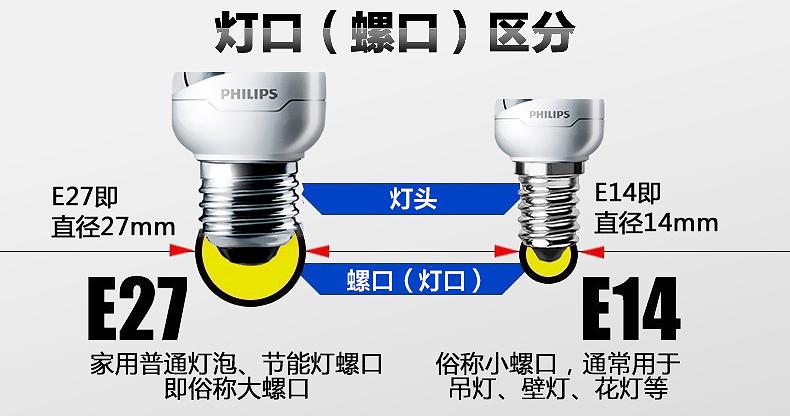 飛利浦8W/E27節能燈4